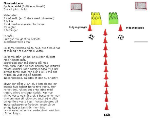floorball øvelse