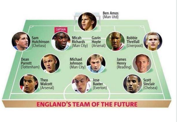 england future