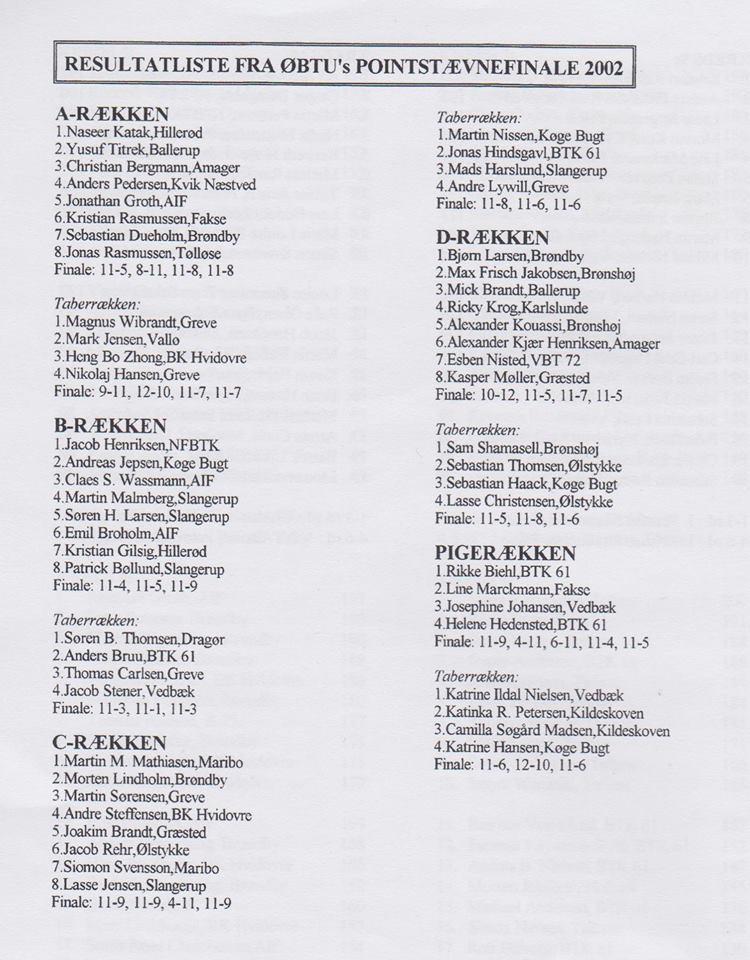 bordtennis 2002