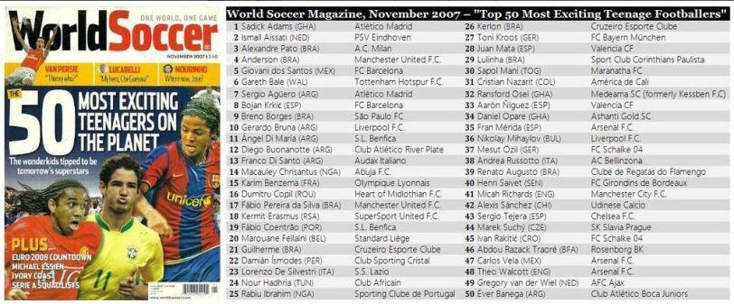 blog world soccer