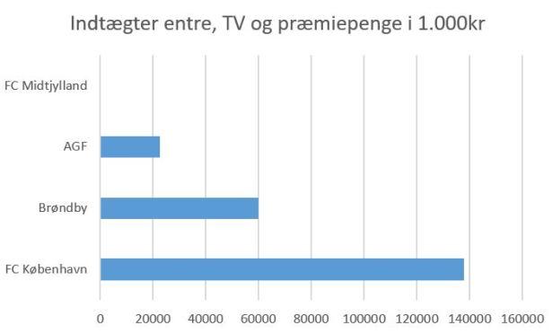 blog top4 TV præmie entre 2019
