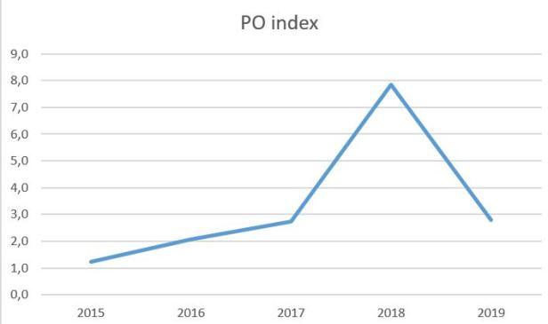 blog fc helsingør po index